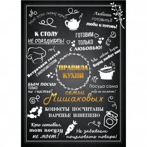 Постер достижений правила кухни №1